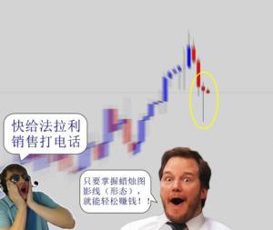 外汇交易想要获得回报掌握好这四个技巧