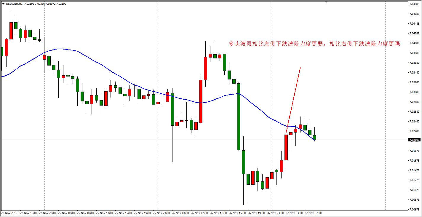 黄金与离岸人民币均出现黄金交叉,阿里巴巴美股本周大涨