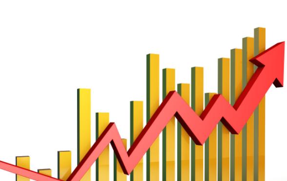 美股期货交易的六种方法