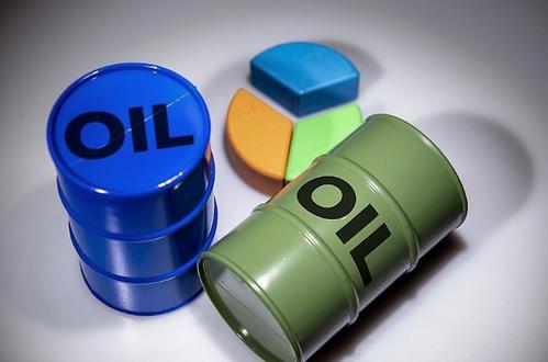 原油期货交易的时候投资者要注意哪些问题